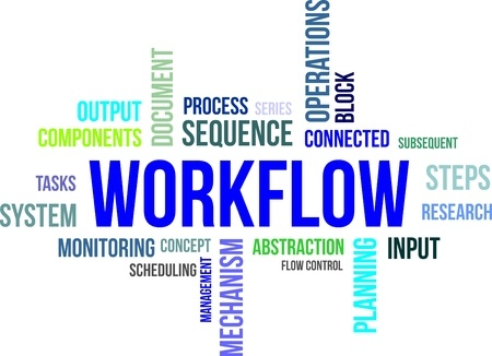 Workflow automation  & Case Management